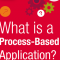 Process-based applications and the strategic value of IT